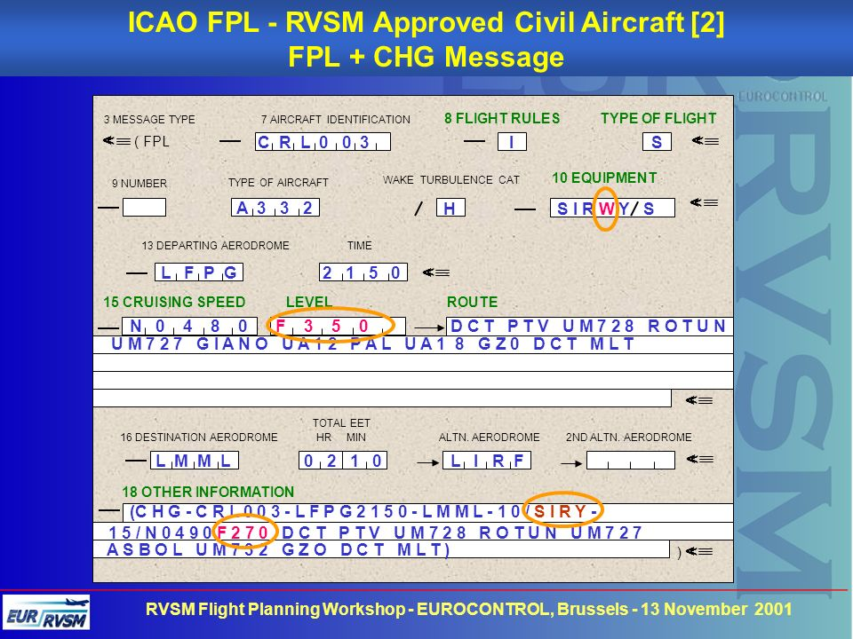 ICAO FPL - RVSM Approved Civil Aircraft [2]